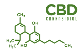 CBD – Health Benefits and Tips