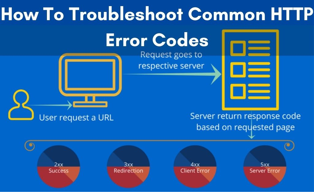 You are currently viewing How To Troubleshoot Common HTTP Error Codes?: The Flawless Way